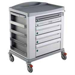 CARRELLO BASIC KS - standard